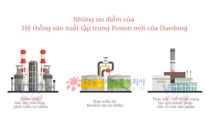 3-cong-nghe-san-xuat-doc-quyen-cua-nha-may-daedong-1