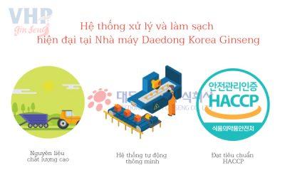 3-cong-nghe-san-xuat-doc-quyen-cua-nha-may-daedong-3