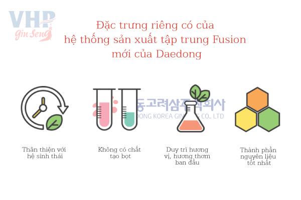 3-cong-nghe-san-xuat-doc-quyen-cua-nha-may-daedong-2